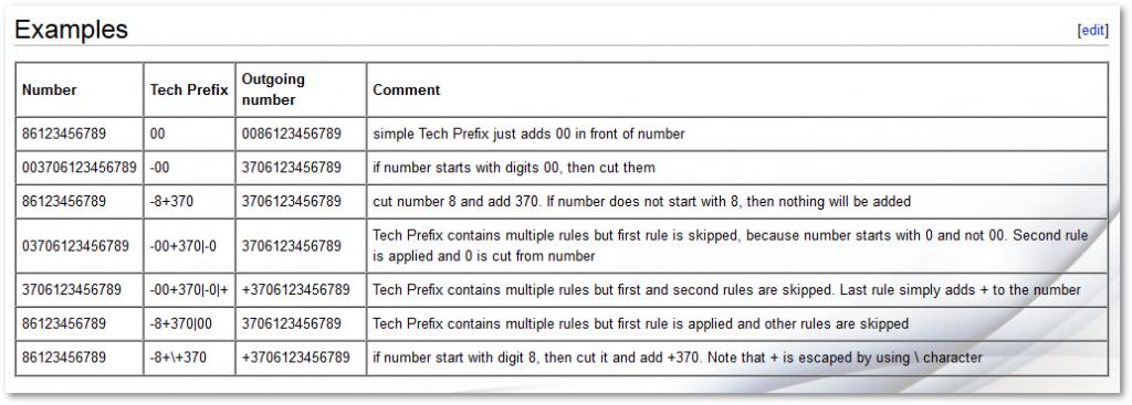 tech_prefix_rules